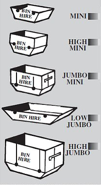 Home – Bin Hire Wellington